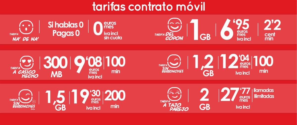 tarifas_para_articulo